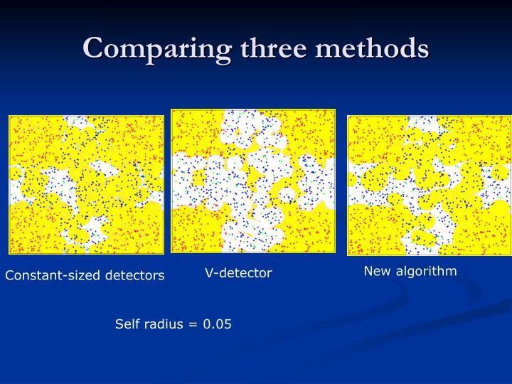 Comparing three methods