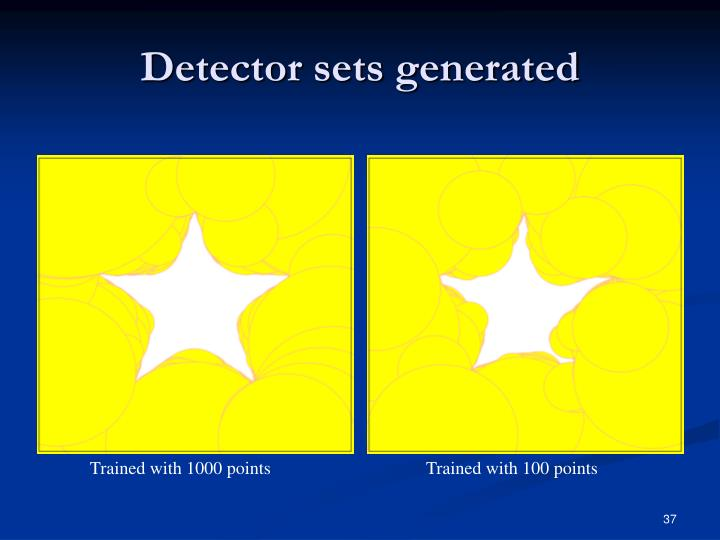 Detector sets generated