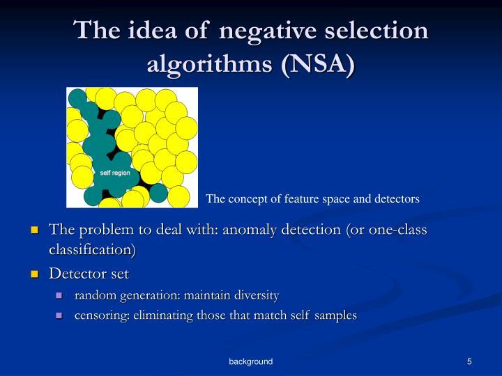 The idea of negative selection algorithms (NSA)