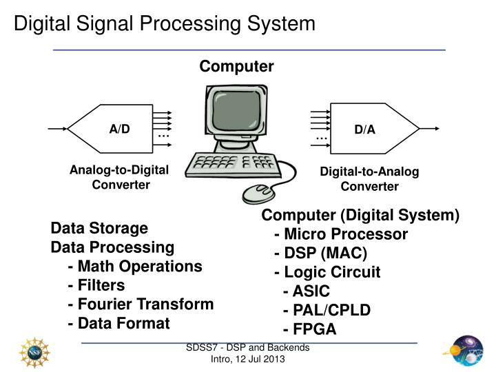 Digital Signal Processing System