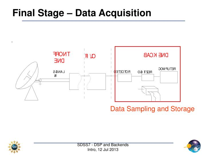 Final Stage – Data Acquisition