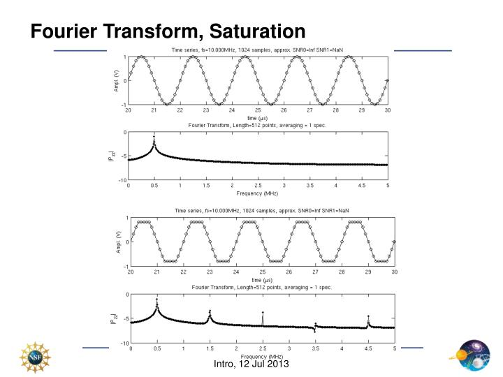 Fourier Transform, Saturation