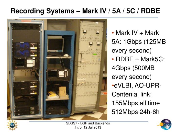 Recording Systems – Mark IV / 5A / 5C / RDBE
