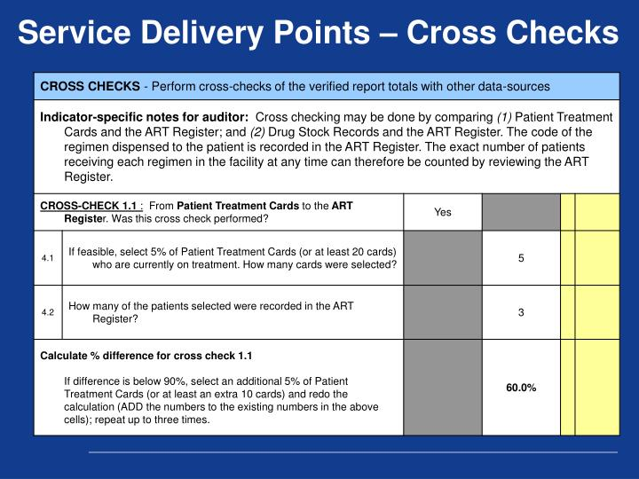 Service Delivery Points – Cross Checks