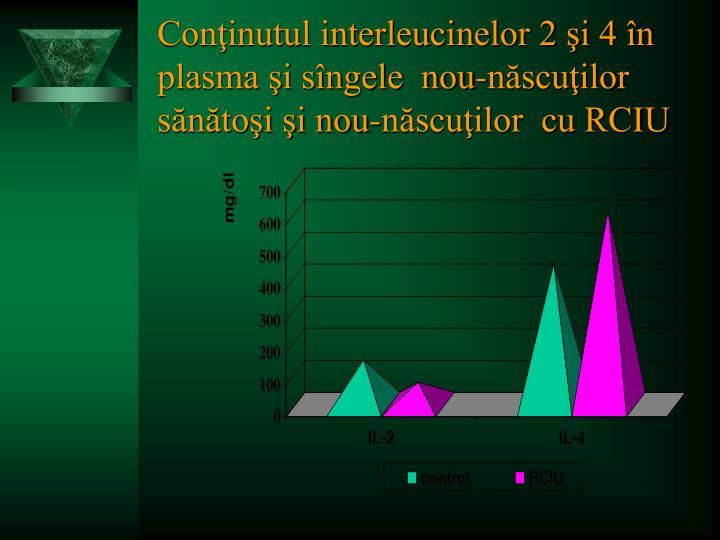 Conţinutul interleucinelor 2 şi 4 în plasma şi sîngele  nou-născuţilor sănătoşi şi nou-născuţilor  cu RCIU