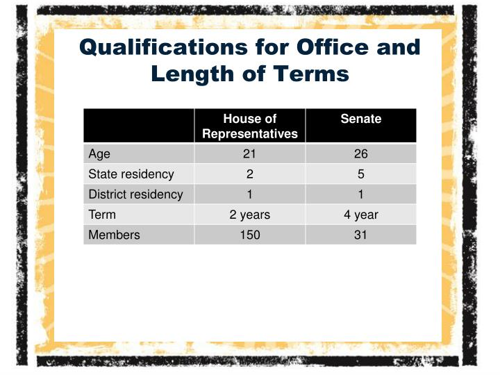 Qualifications for Office and Length of Terms