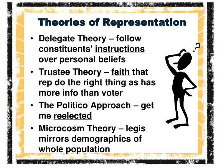 Theories of Representation
