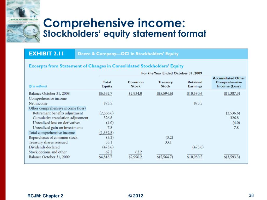 Ppt Accrual Accounting And Income Determination