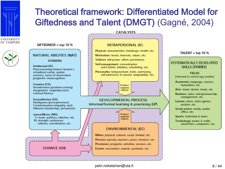 theoretical framework for numl A theoretical framework for the holistic evaluation of digital library services false, because it's possible to improve the performance of each part taken separately.