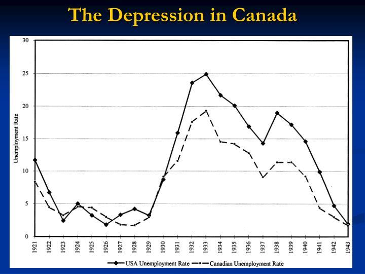 The Depression in Canada