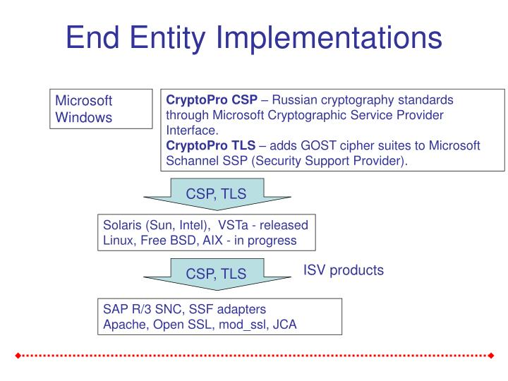 End Entity Implementations