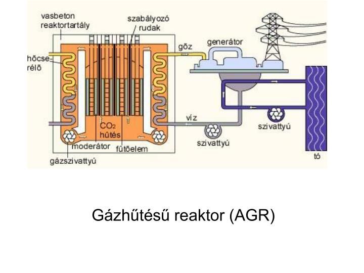 Gázhűtésű reaktor (AGR)
