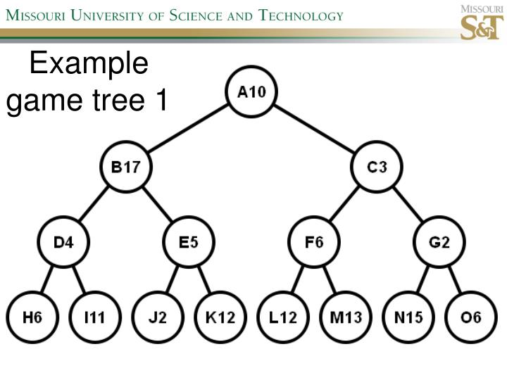 Example game tree 1