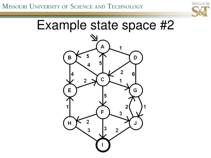 Example state space #2