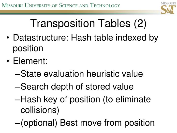 Transposition Tables (2)