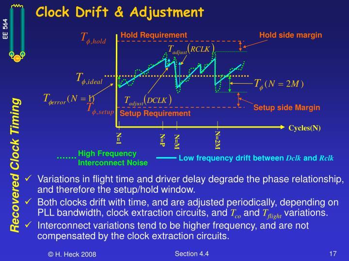 Clock Drift & Adjustment