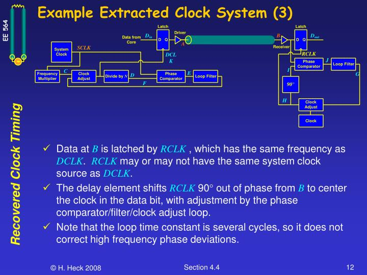 Example Extracted Clock System (3)