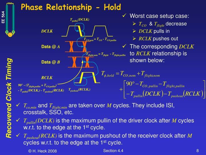 Phase Relationship - Hold