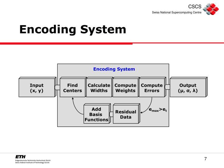 Encoding System