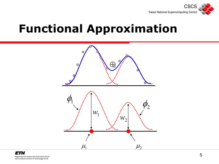 Functional Approximation