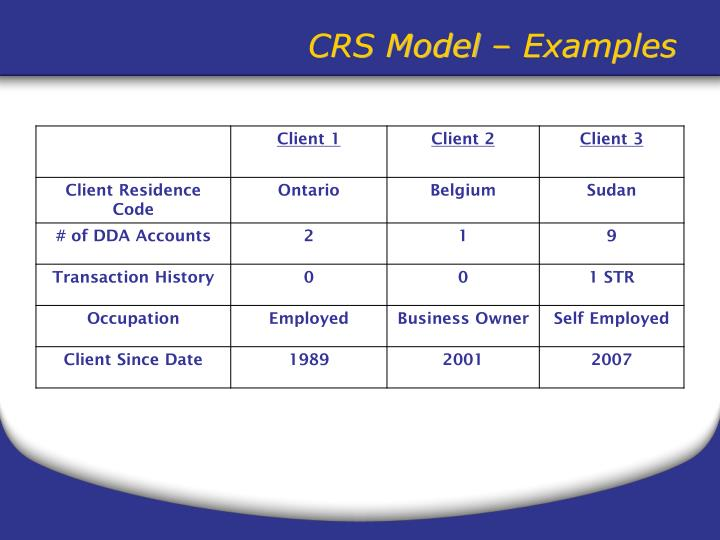 CRS Model – Examples