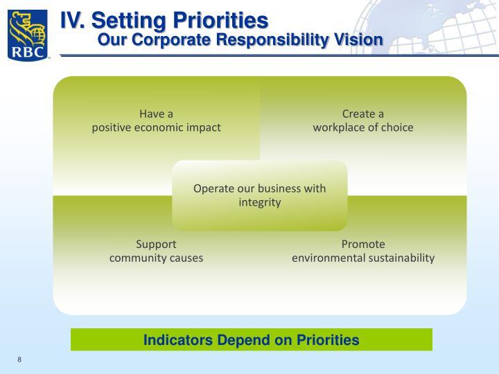 IV. Setting Priorities