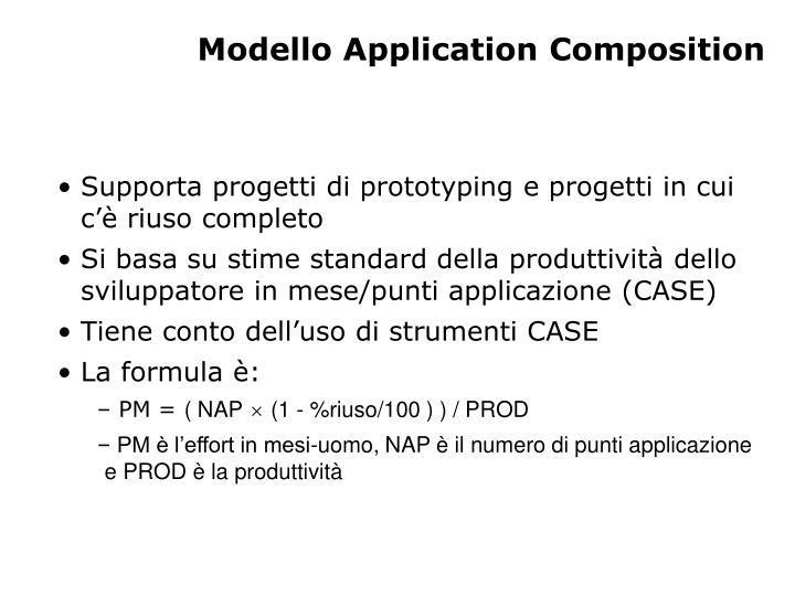Modello Application Composition