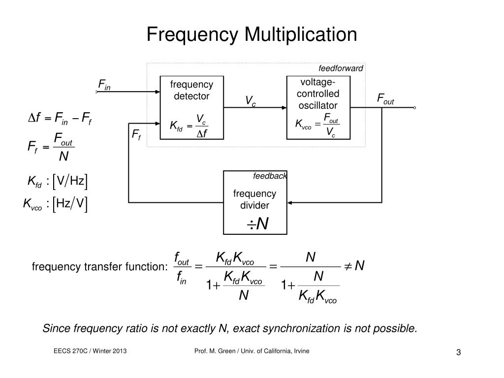 Frequency Multiplication