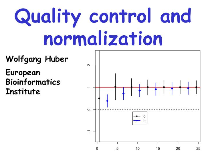 Quality control and normalization
