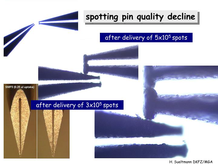 spotting pin quality decline
