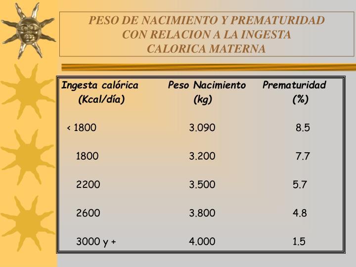 PESO DE NACIMIENTO Y PREMATURIDAD