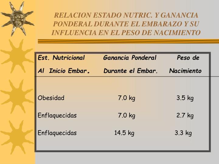 RELACION ESTADO NUTRIC. Y GANANCIA PONDERAL DURANTE EL EMBARAZO Y SU INFLUENCIA EN EL PESO DE NACIMIENTO
