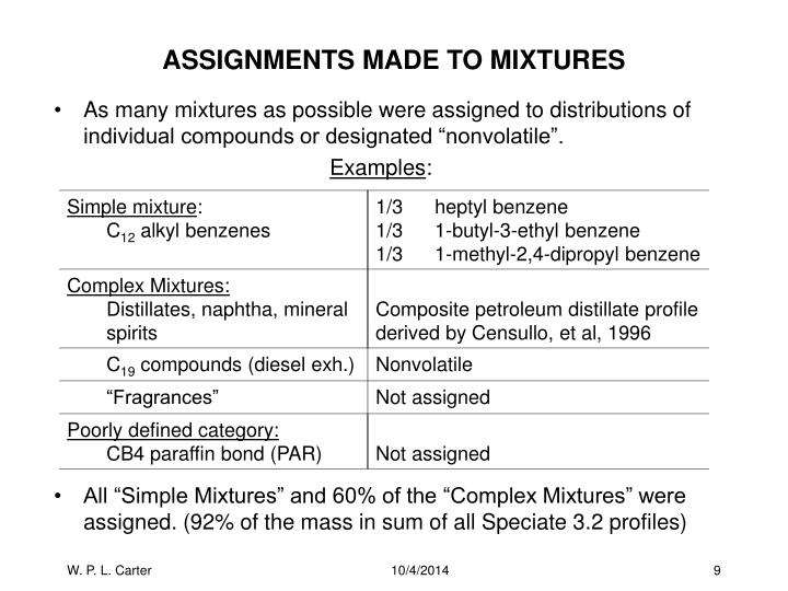 ASSIGNMENTS MADE TO MIXTURES