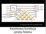 kwantowa korekcja utraty fotonu