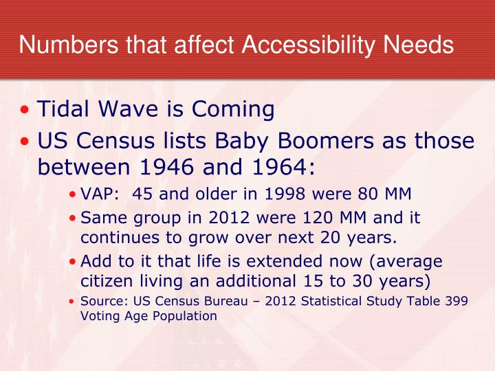 Numbers that affect Accessibility Needs