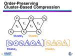 order preserving cluster based compression1