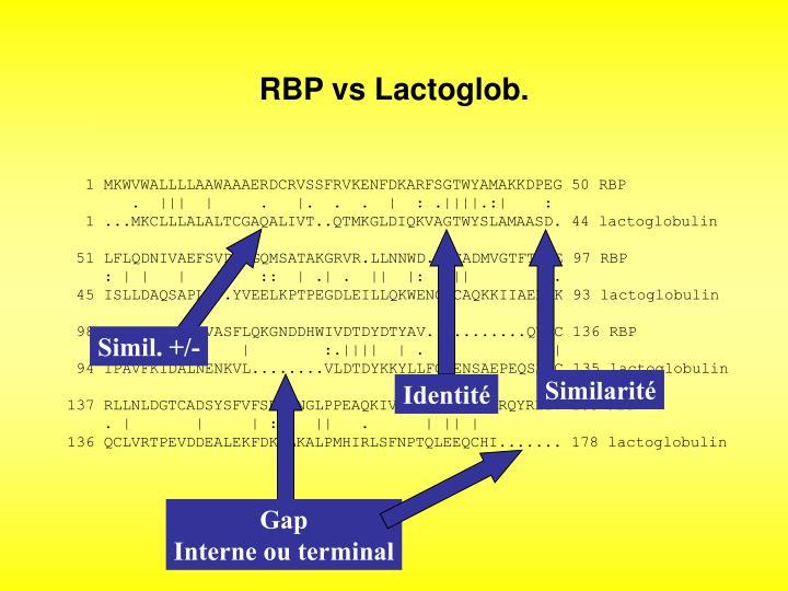 RBP vs Lactoglob.