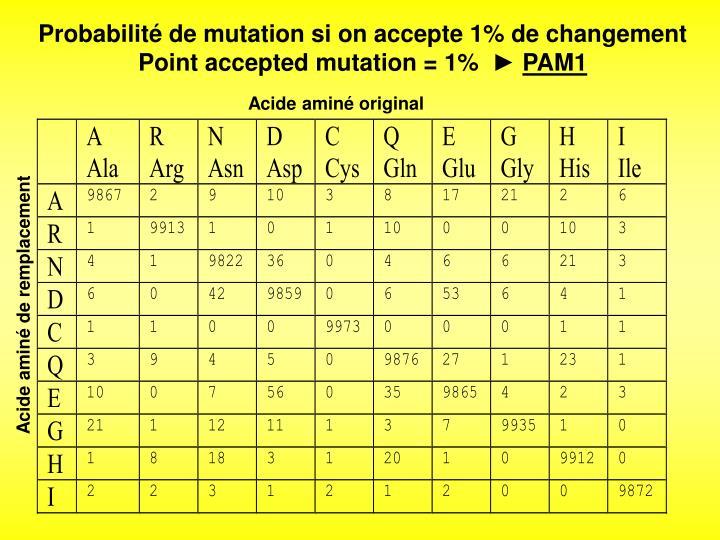 Acide aminé original