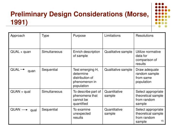 Preliminary Design Considerations (Morse, 1991)