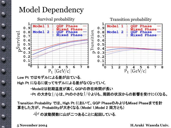 Model Dependency
