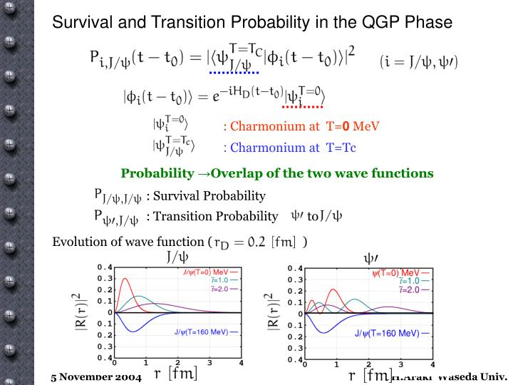 Survival and Transition Probability in the QGP Phase