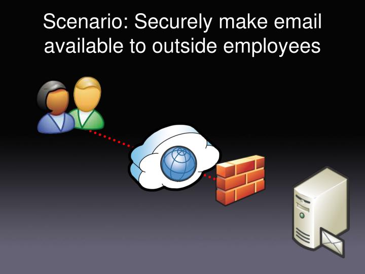 Scenario: Securely make email available to outside employees