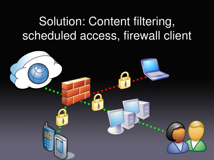 Solution: Content filtering, scheduled access, firewall client