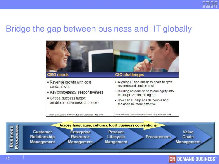 Bridge the gap between business and  IT globally