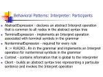 behavioral patterns interpreter participants