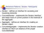 behavioral patterns iterator participants