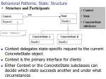 behavioral patterns state structure