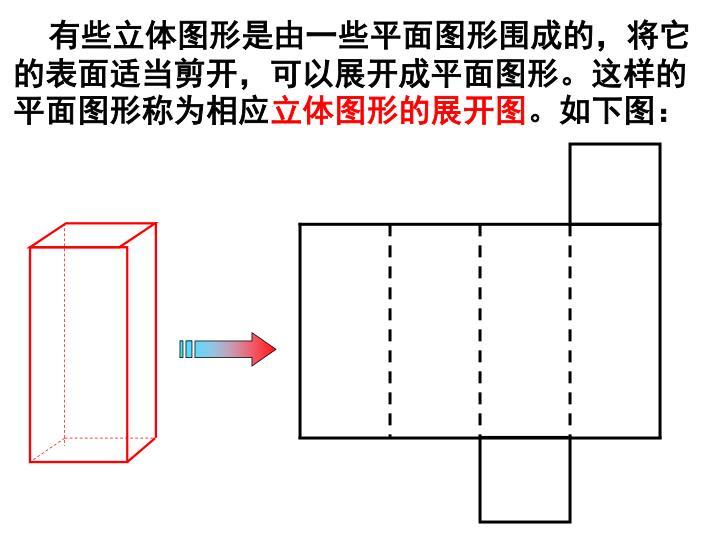 有些立体图形是由一些平面图形围成的,将它的表面适当剪开,可以展开成平面图形。这样的平面图形称为相应