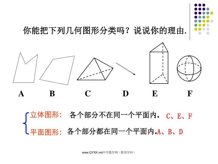 你能把下列几何图形分类吗?说说你的理由