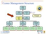 center management structure